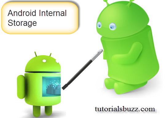 Android Internal Storage