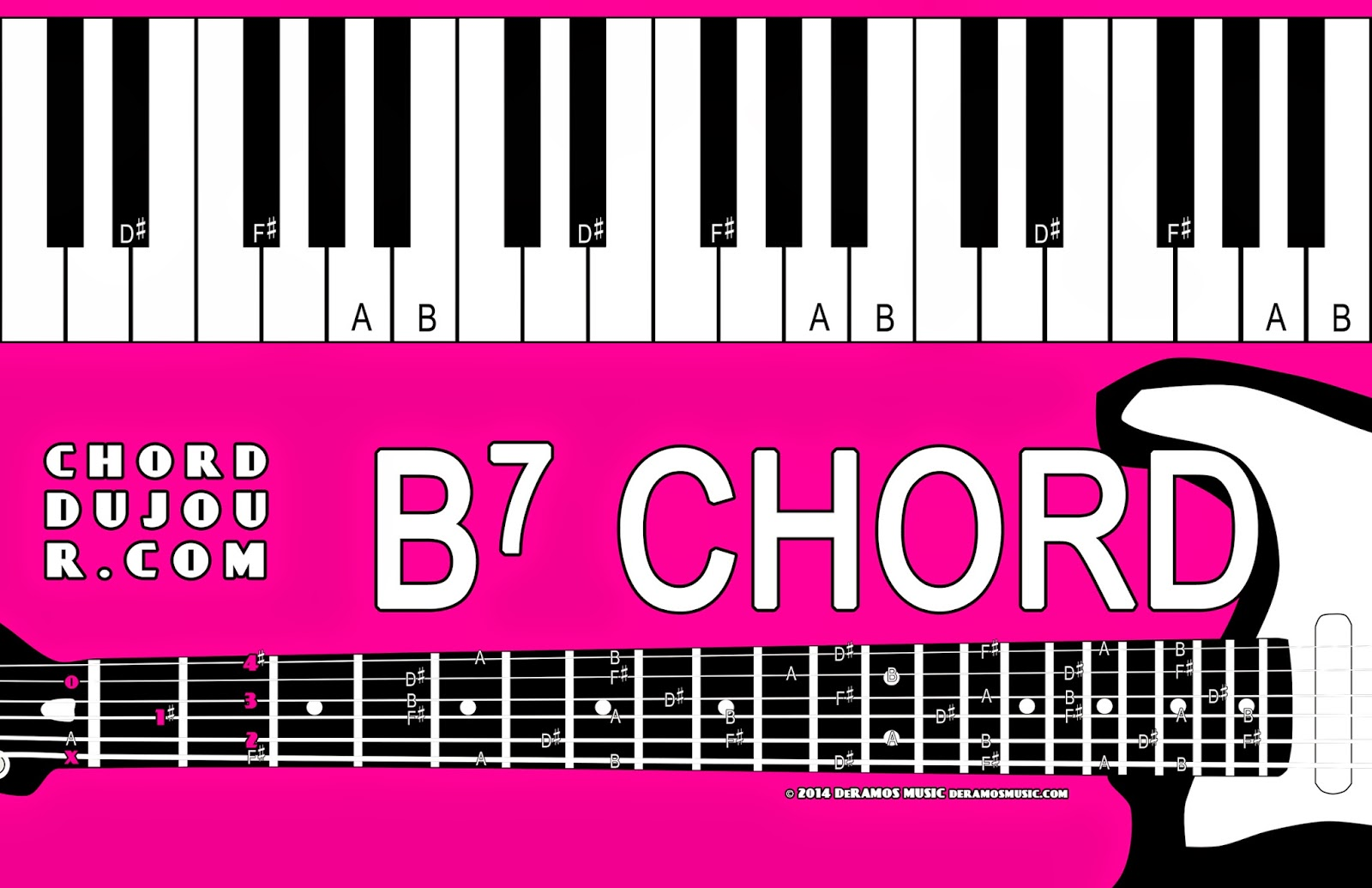 Chord du jour november 2014 chord deux jour challenge b7 and dm7b5 hexwebz Image collections