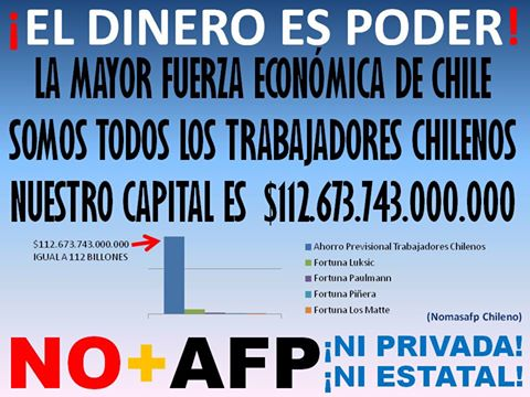NO + AFP, NI PRIVADA, NI ESTATAL
