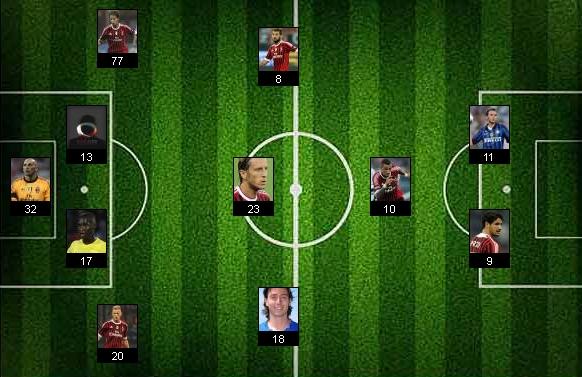 Formasi Terbaru AC Milan 2013