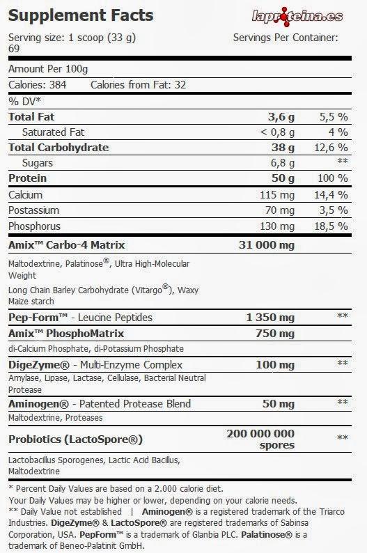 SUPLEMENTOS DEPORTIVOS: SMOOTH-8™ 2,3 KG