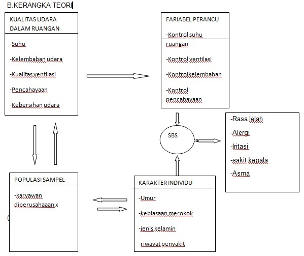 contoh proposal tesis s2 kebidanan