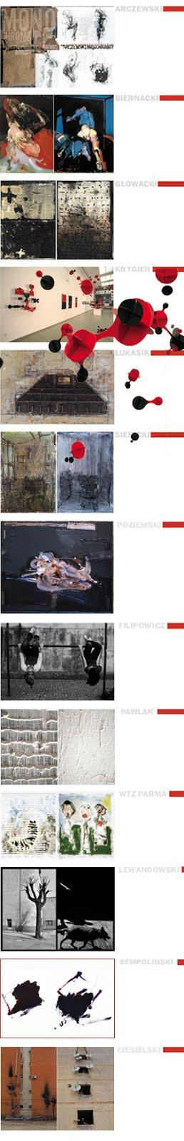 artyści galerii