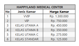 Tarif Happyland Medical Center Yogya