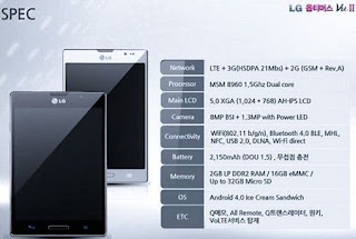 Specifications, Price and Release date