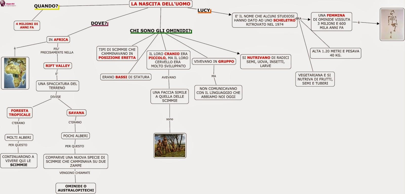 mappa dsa storia nascita dell'uomo lucy