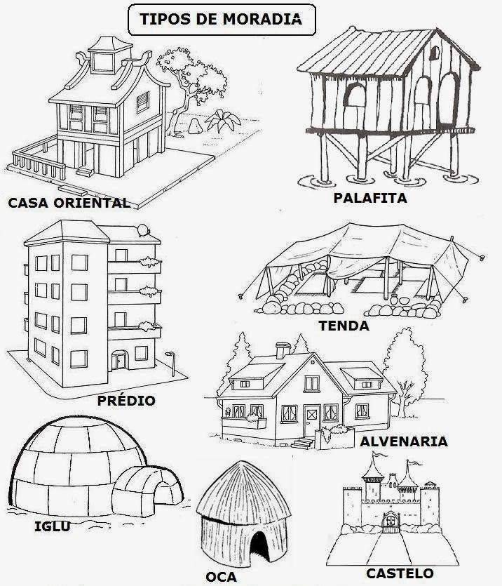 Tipos de Casas - Modelos de Casas - Tipos de Moradias