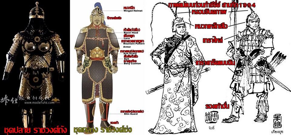 เกราะปลายราชวงศ์ถัง และชุดเกราะ สมัยกลางราชวงศ์ซ่ง