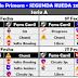 Fixture de la 2a Rueda 2014-2015 - Futsal