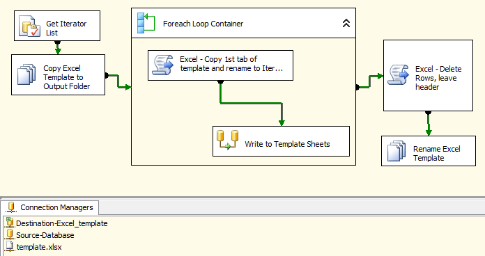 Ssis sql query output into excel tabs code remind fig 03 package overview ibookread