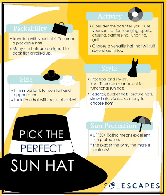 Pick the Perfect Sun Hat Infographic
