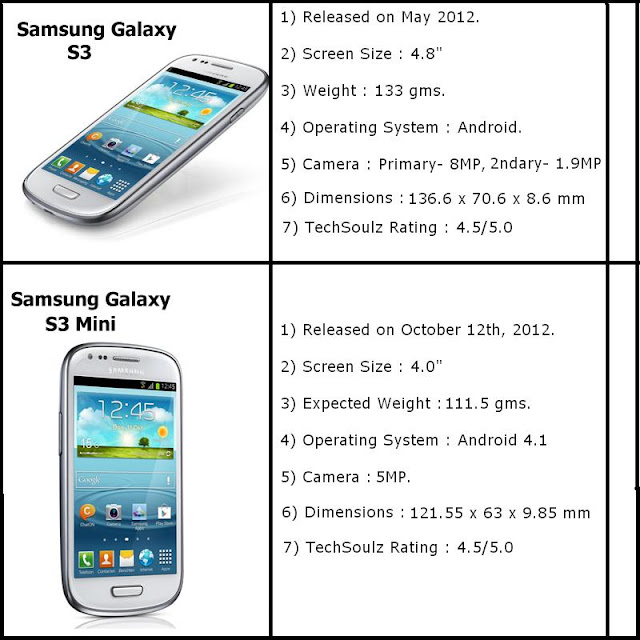Samsung Galaxy S3 Mini Reviews & Specifications By ...