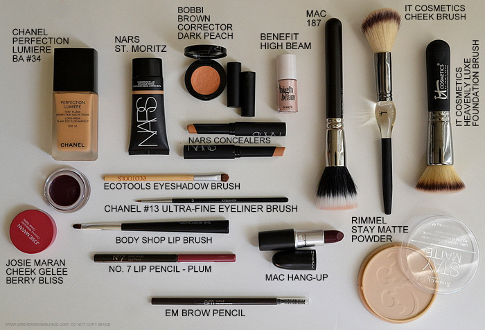 Weekend Ramblings: Today's Makeup and An Easy How-To: Soft ...