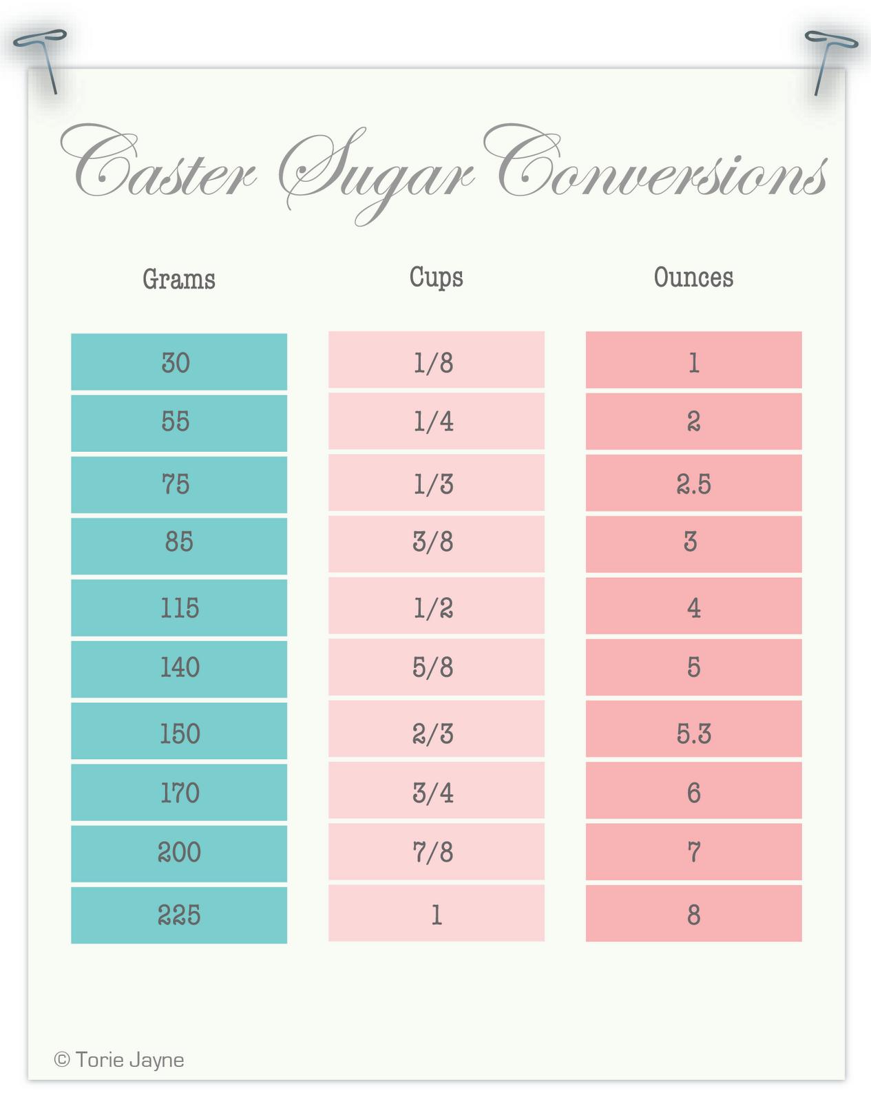 Sucrose Table Sugar Caster sugar conversion chart