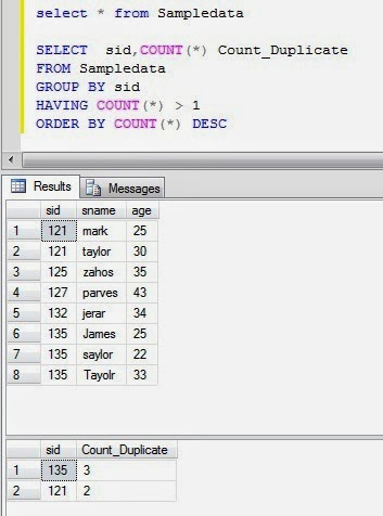 how to use count in sql query
