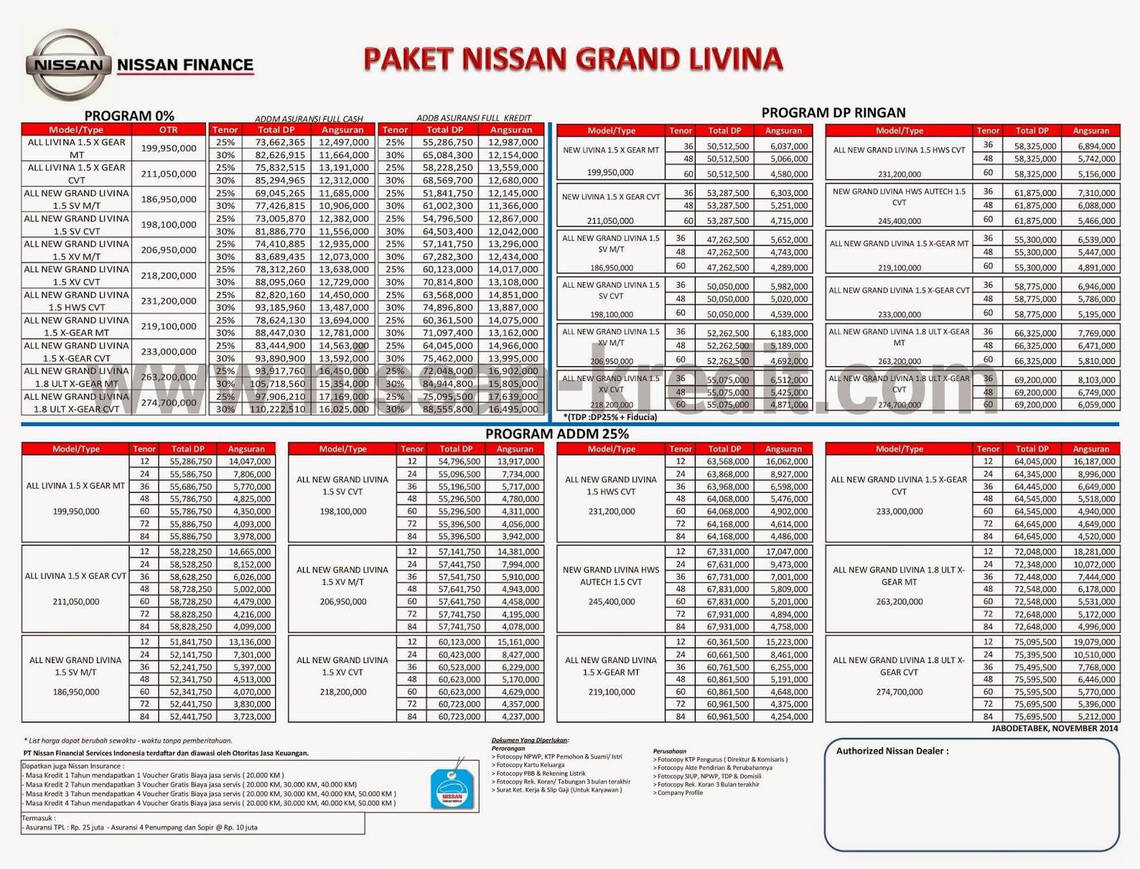 Jual Mobil Nissan Grand Livina 2012 Xv 15 Di Jawa Timur Harga Wiring Diagram Kredit Diagrams