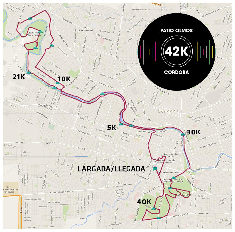 Circuito Maratón de Córdoba