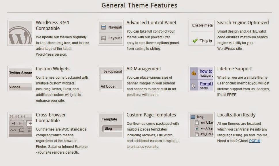TrueNews WordPress Theme Features