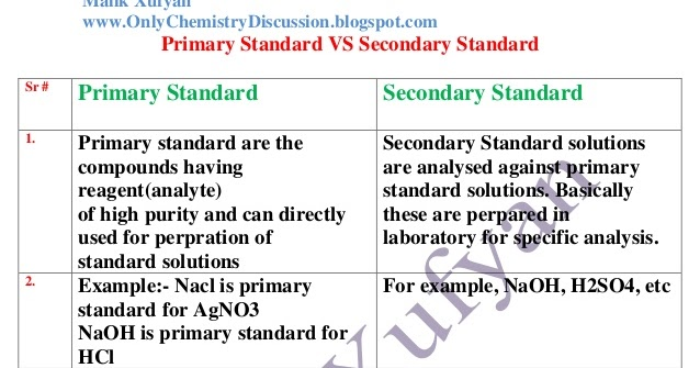 sing a primary standard to analyze Definition of standards standard is a standard that is prepared in the laboratory for a specific analysis it is usually standardized against a primary standard.