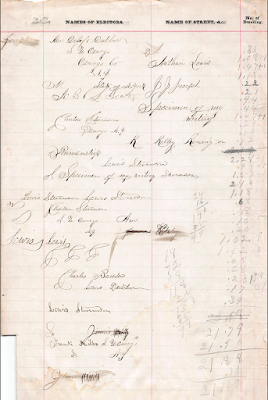 Oswego County New York Saw Mill Ledger Book online