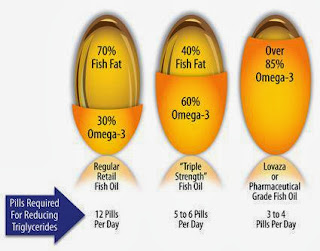 omega guard shaklee benefit