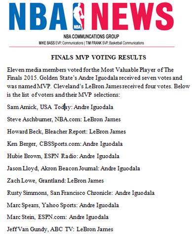 NBA Finals MVP 2015
