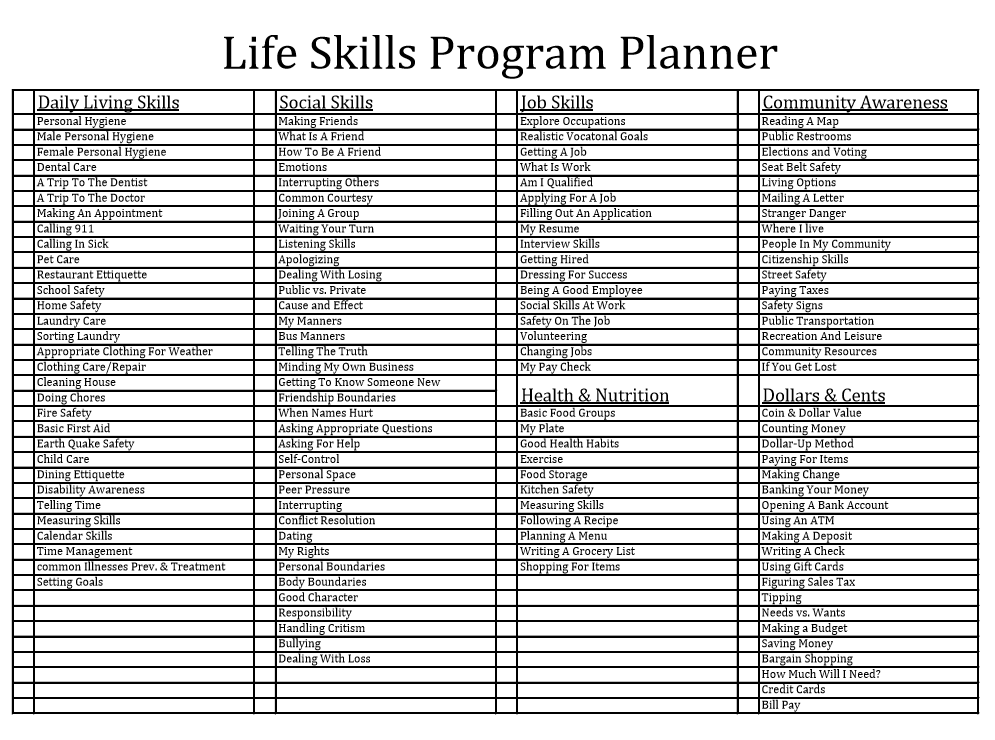 Witty image with free printable life skills worksheets
