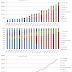 世界の携帯電話市場でのスマートフォン比率2013Q3