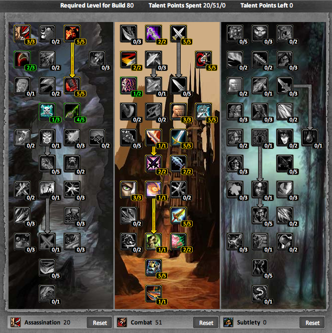 Pve rogue combat dps spec 3 3 5 thewowcrafters