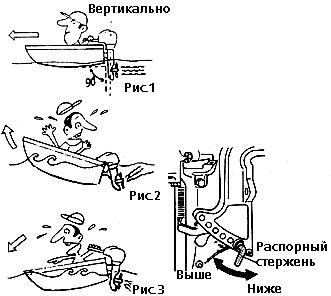 как правильно отрегулировать мотор на лодке