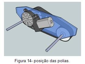 Posição das polias