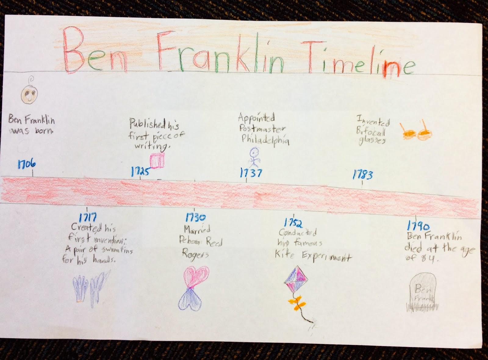 Karen Mensing: Benjamin Franklin Timeline