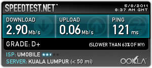 Speed Test In Wangsa Walk Mall