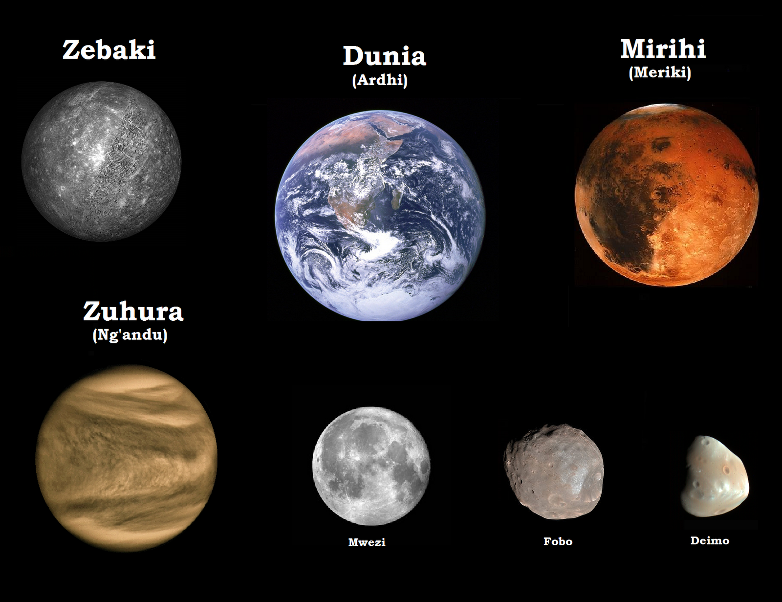 jovian planets Thus as jovian planets grew larger they could capture more and more of the h and  what are jovian planets made of  terrestrial planets  – a free.