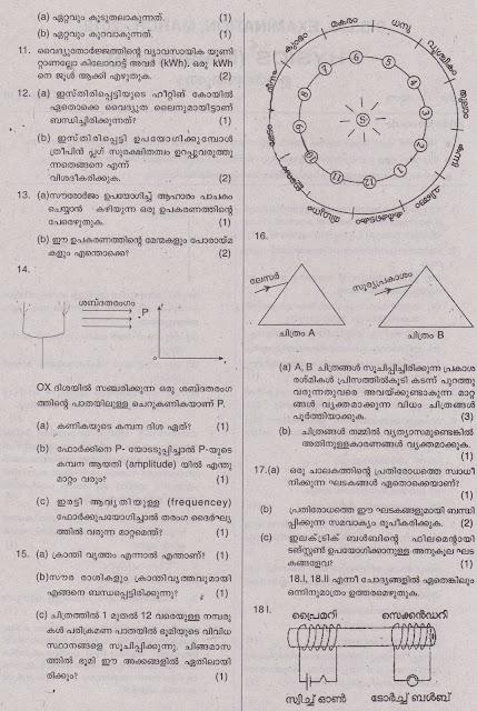 SSLC Model Question Papers and Answers Malayalam Medium