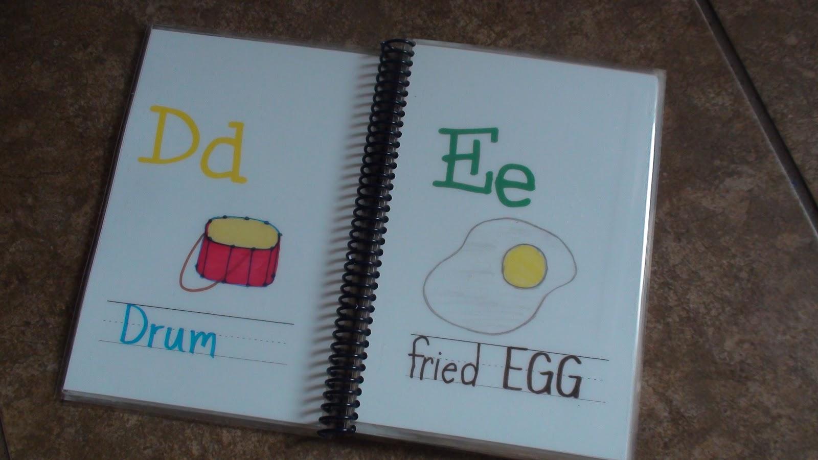 Little Turkey Baby Blog Alphabet Books Airplanes Baby Shower