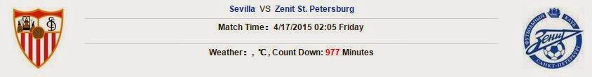 Soi kèo dự đoán Sevilla vs Zenit
