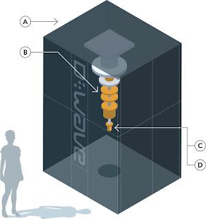 A D-Wave X2 a működő kvantumszámítógép