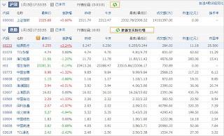 中国株コバンザメ投資ウォッチ銘柄watch20130115