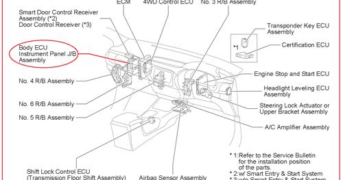 Perfect Revo 2 5 Wiring Diagram Photos - Schematic Diagram Series ...