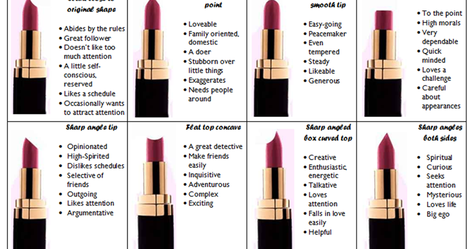 Guide To Fashion Style And Beauty Lipstick Personality
