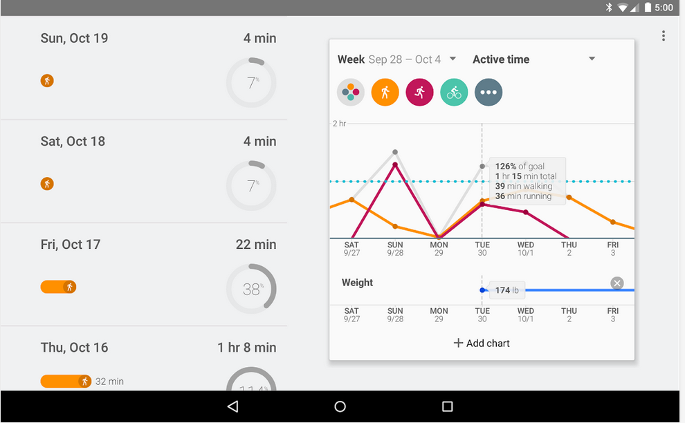 Google Launches Fit app to take on Apple's HealthKit