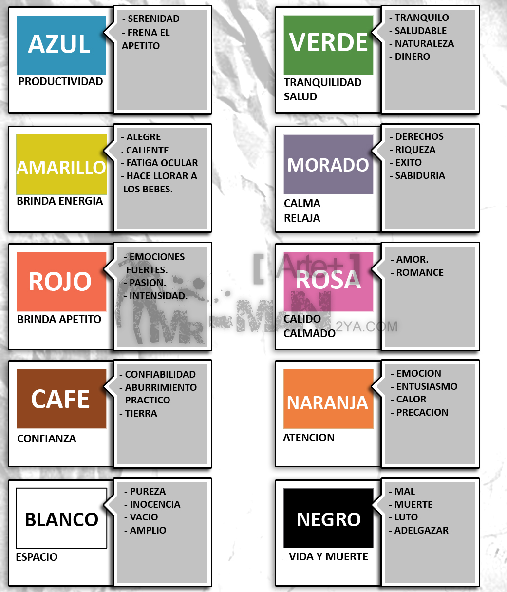 Arte psicolog a del color en ambientes - Colores y ambientes ...