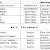Συγκρότηση Διοικητικού Συμβ. Ενιαίας Σχολικής Επιτροπής Πρωτοβάθμιας εκπαίδευσης Τήνου