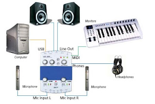 recording,software musik,susunan musik