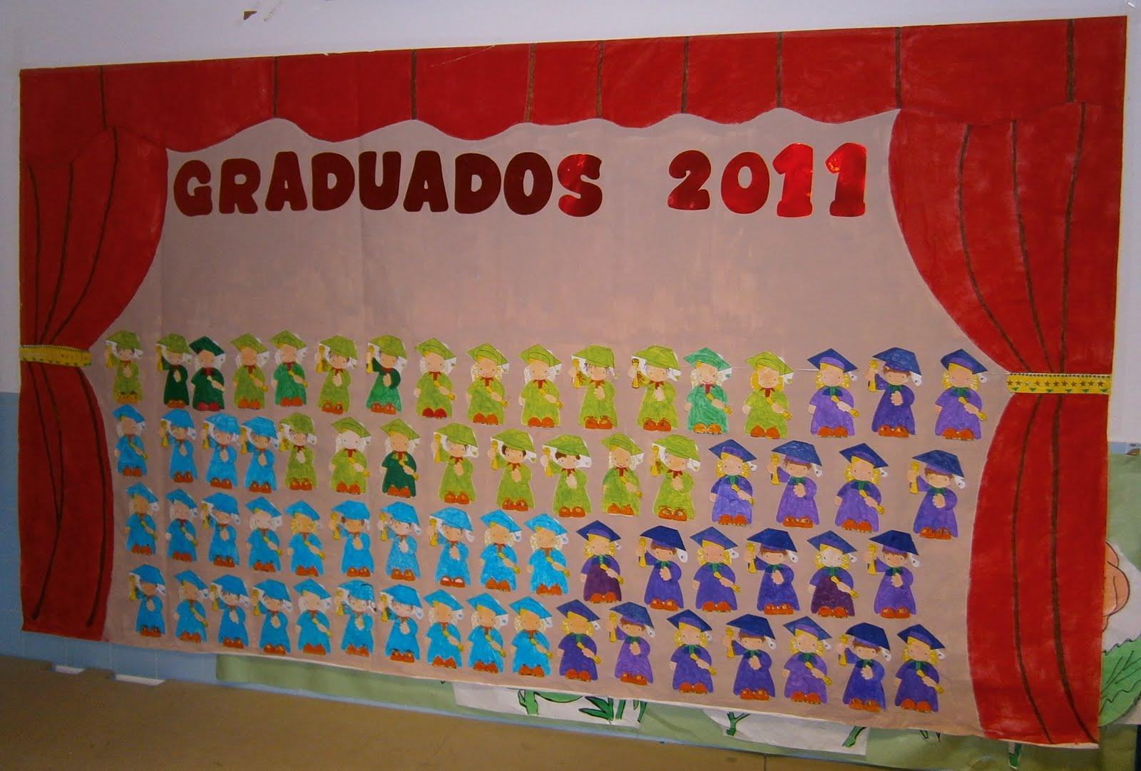 Ideas De Decoracion Para Una Graduacion