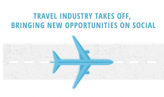 Image: Travel Industry Takes Off, Bringing New Opportunities on Social