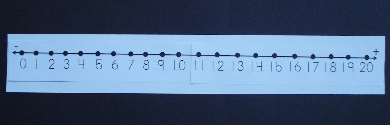 kindertrips: Number Lines and Alphabet Strips-Freebie!