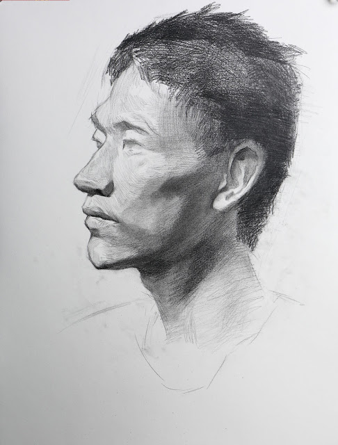 how to draw a portrait step by step