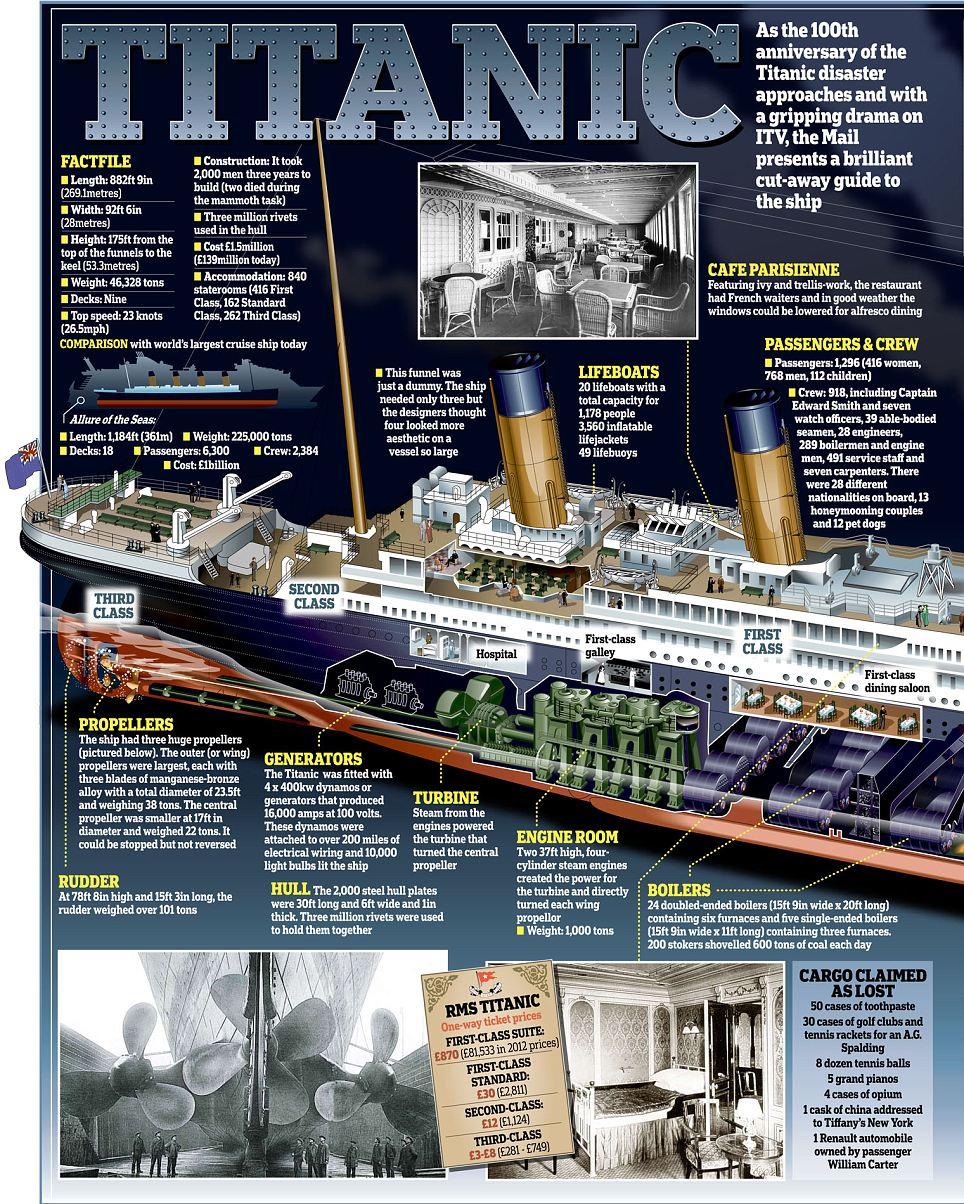 Titanic 2: Coolfwdclip